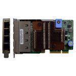 Lenovo X722 Interne Ethernet 1000Mbit s carte et adaptateur réseau